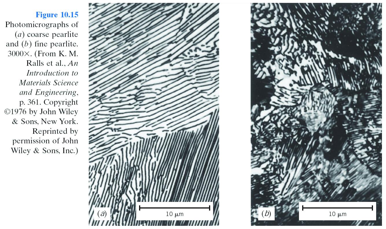 Fine Pearlite Microstructure s bainite microstructureFine Pearlite